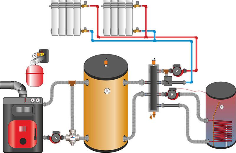 Схема отопления с тепло аккумулятором